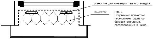 вариант изготовления подоконника со специальными отверстиями для нормальной конвекции теплого воздуха